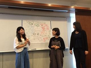 授業風景(2) 自分たちの意見を発表