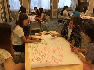 机に大きな紙を広げ、披露宴施行率低下の原因をマインド・マップで検討する学生