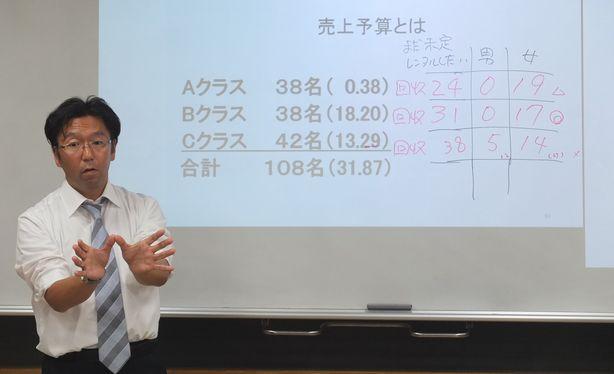 中村浩二先生と販売戦略について考える