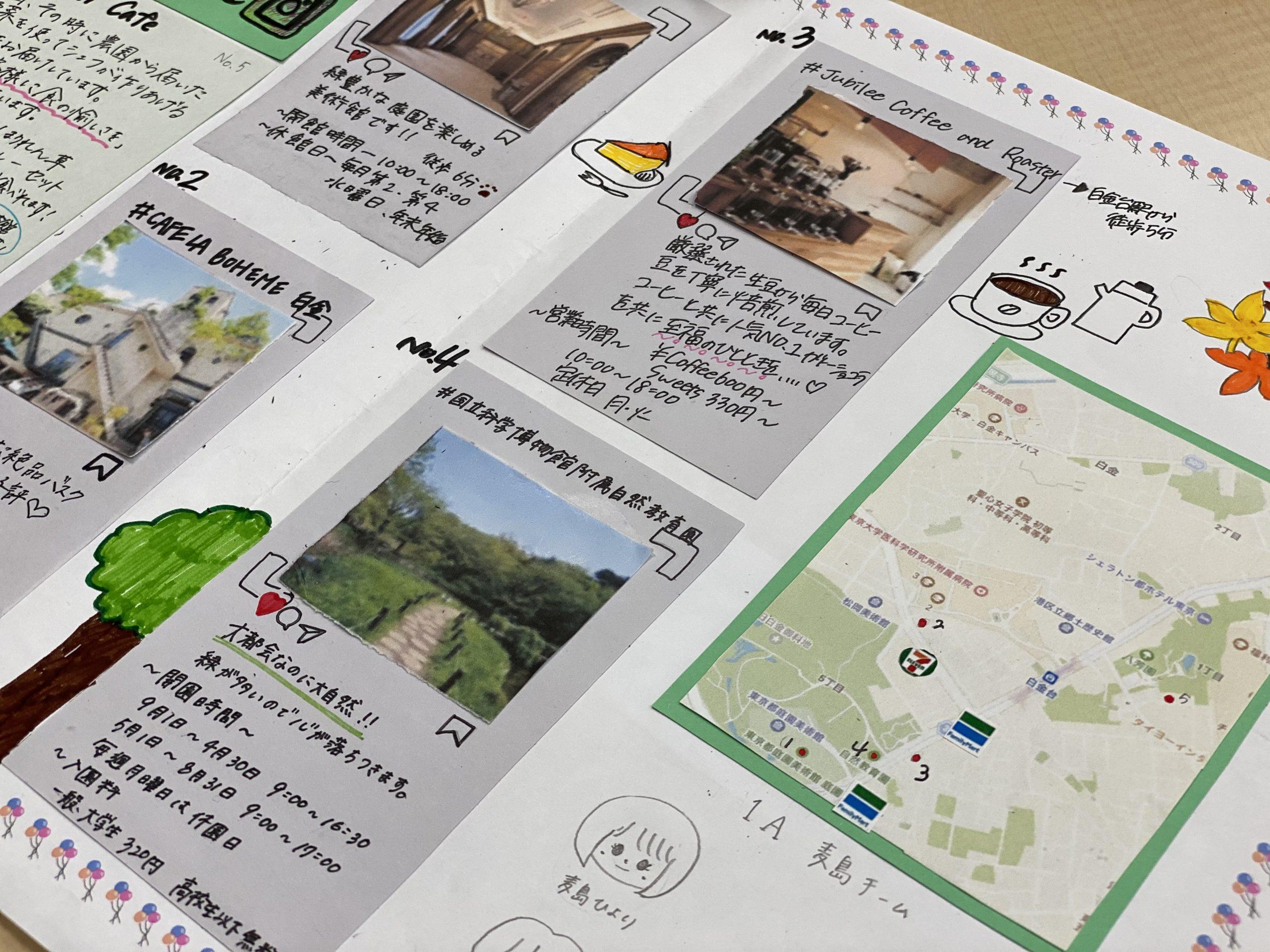 制作されたマップ